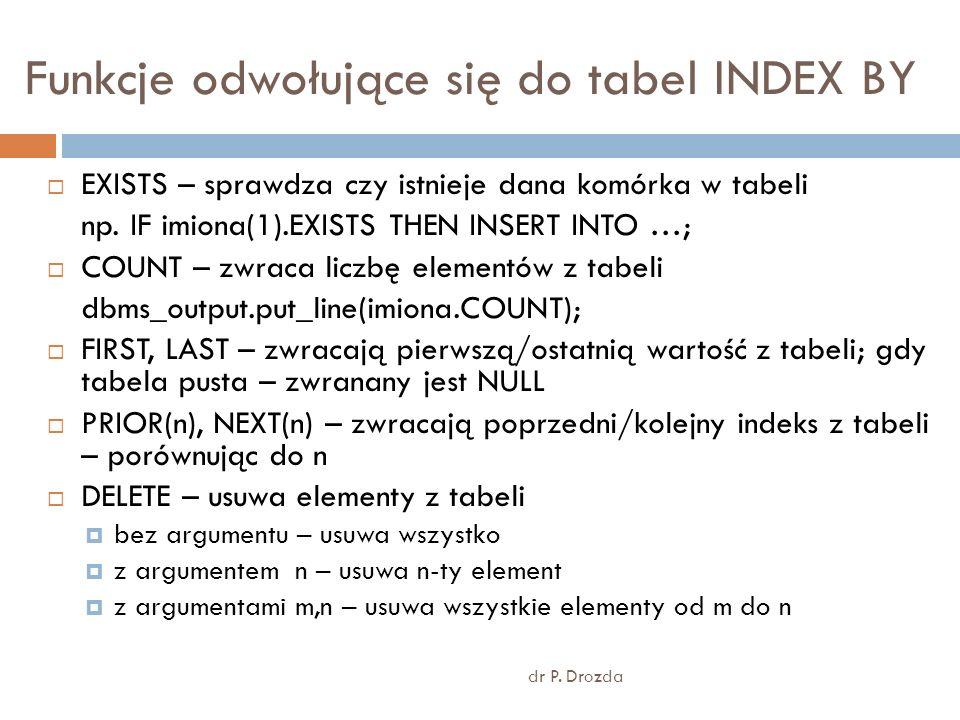 Funkcje odwołujące się do tabel INDEX BY