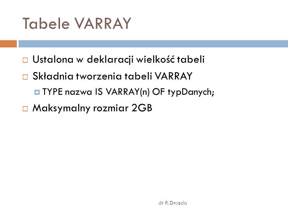 Tabele VARRAY Ustalona w deklaracji wielkość tabeli