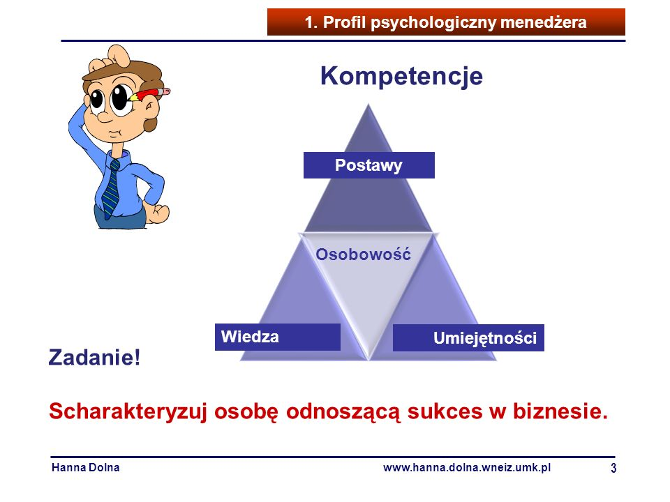 1. Profil psychologiczny menedżera