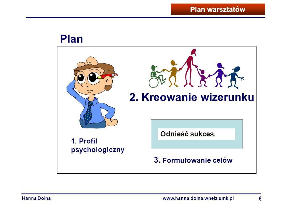 Plan 2. Kreowanie wizerunku 3. Formułowanie celów Plan warsztatów