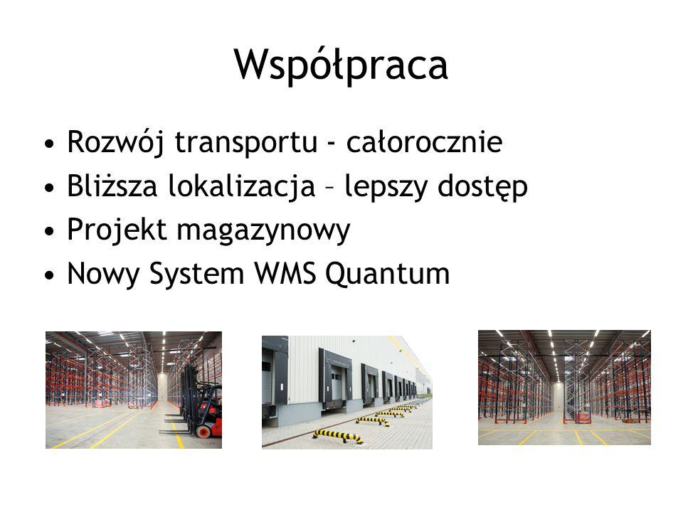 Współpraca Rozwój transportu - całorocznie