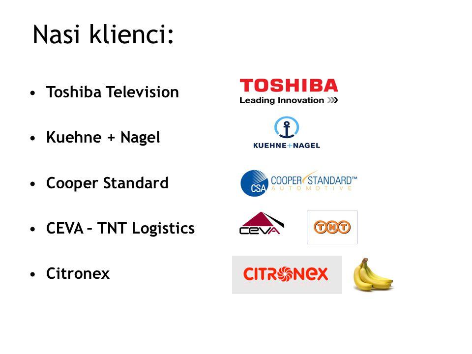 Nasi klienci: Toshiba Television Kuehne + Nagel Cooper Standard