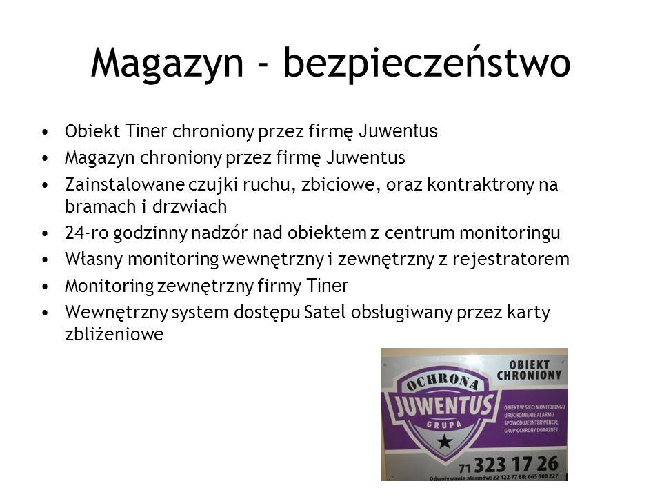 Magazyn - bezpieczeństwo
