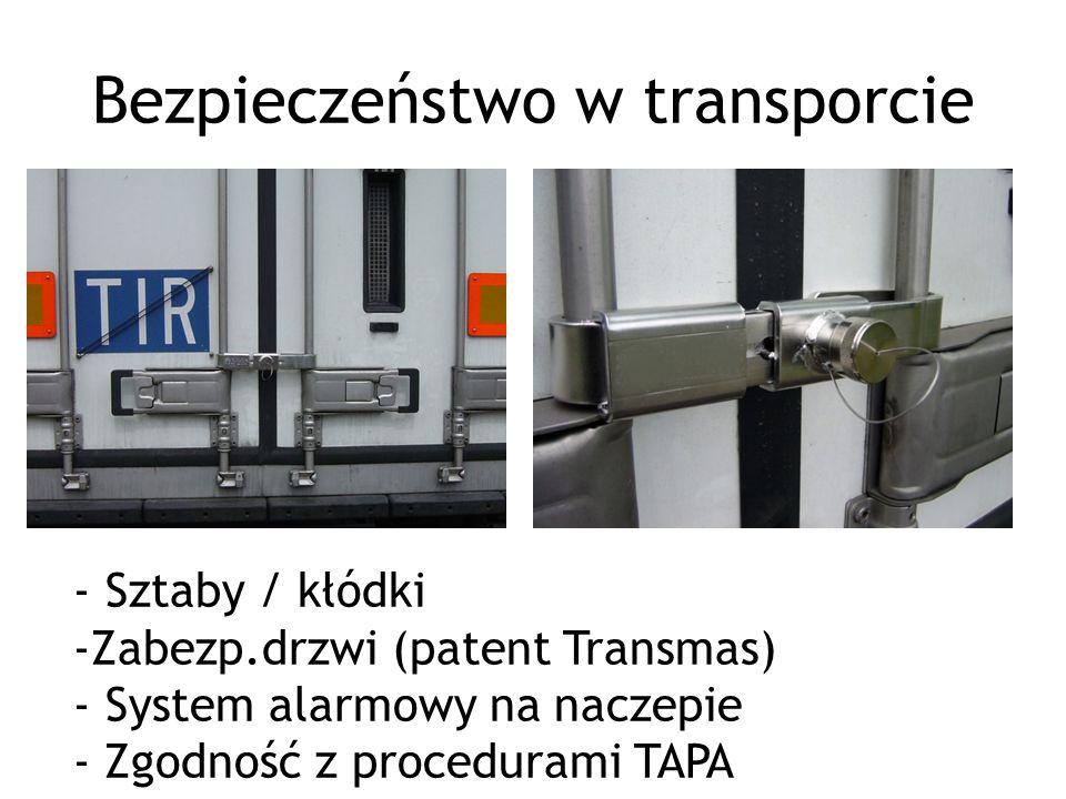Bezpieczeństwo w transporcie