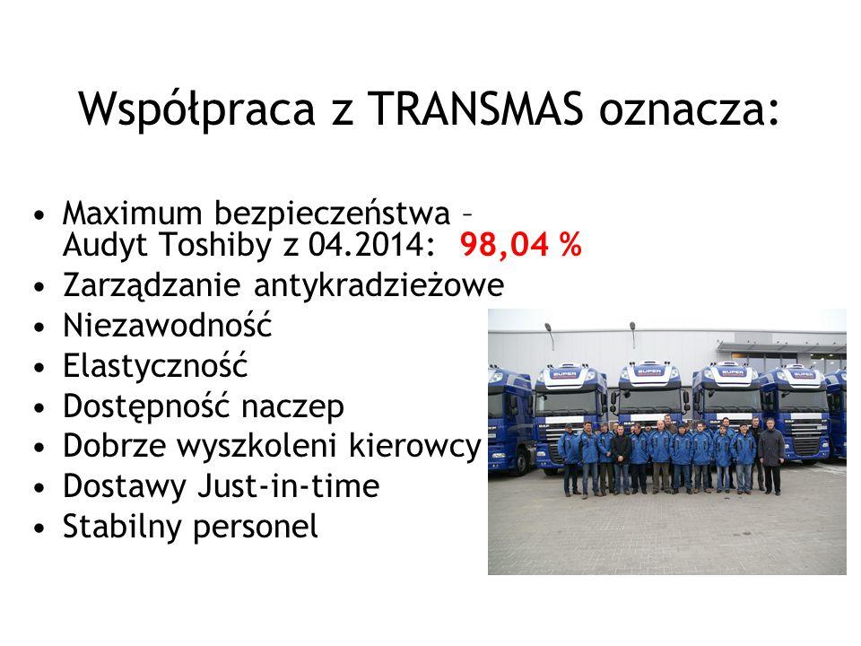Współpraca z TRANSMAS oznacza: