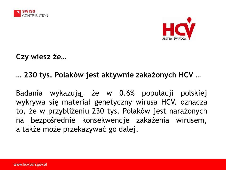 … 230 tys. Polaków jest aktywnie zakażonych HCV …