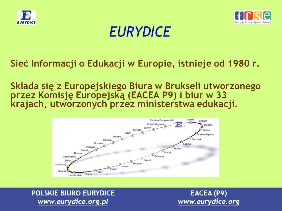 EURYDICE Sieć Informacji o Edukacji w Europie, istnieje od 1980 r.