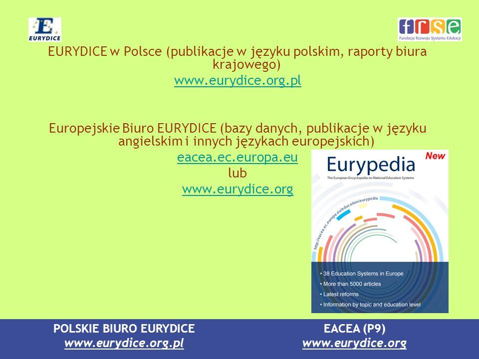 EURYDICE w Polsce (publikacje w języku polskim, raporty biura krajowego)