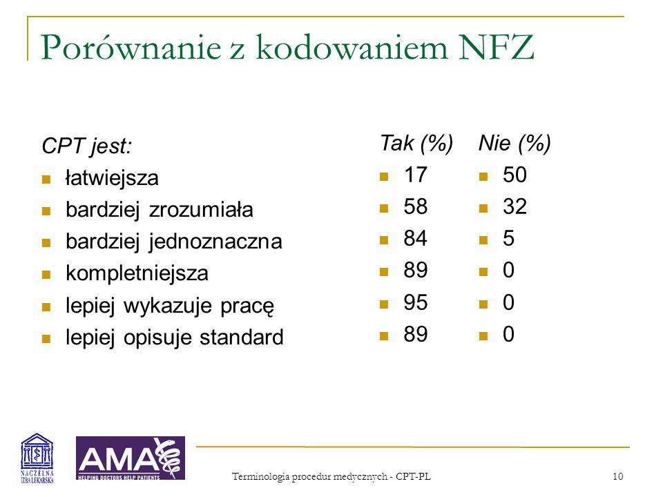 Porównanie z kodowaniem NFZ