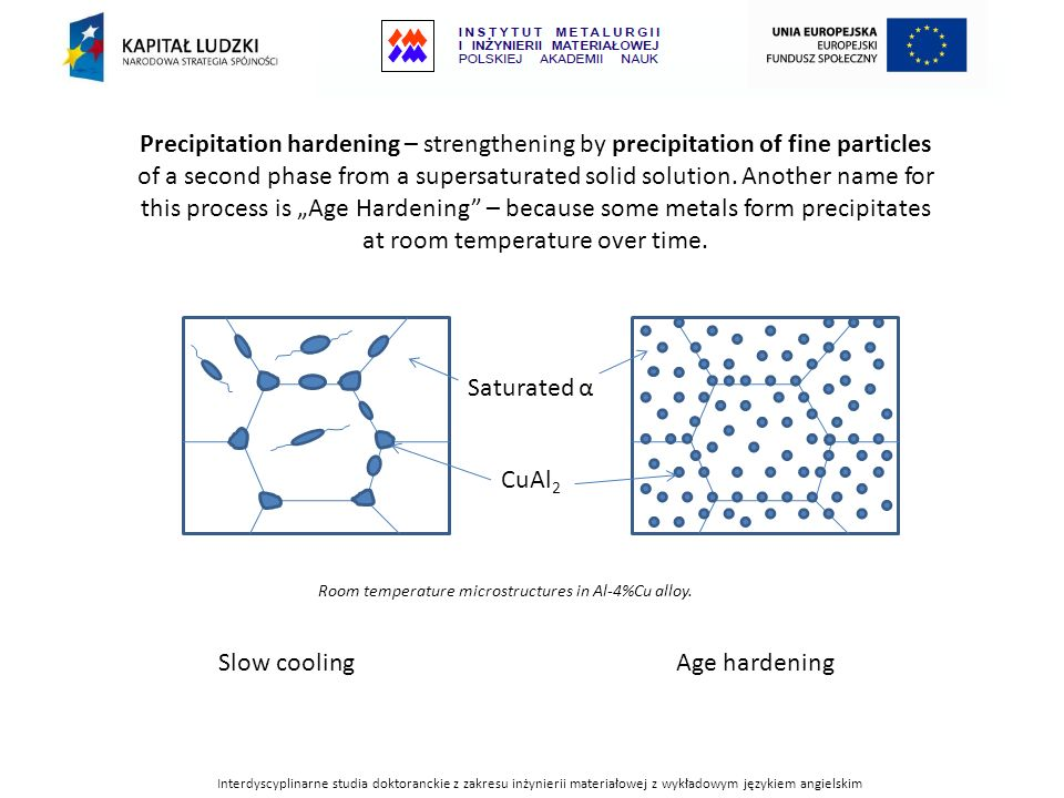 "Precipitation hardening – strengthening by precipitation of fine particles of a second phase from a supersaturated solid solution. Another name for this process is ""Age Hardening – because some metals form precipitates at room temperature over time."