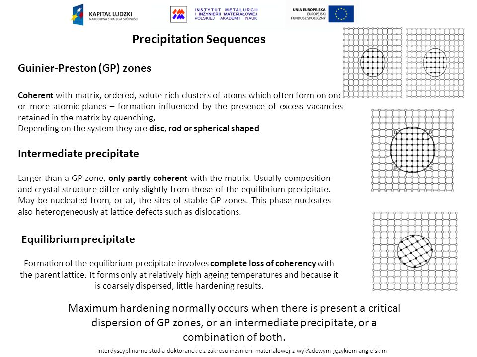 Precipitation Sequences