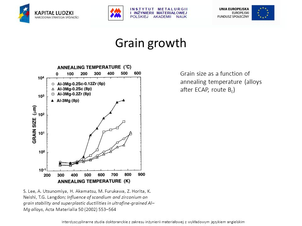 Grain growthGrain size as a function of annealing temperature (alloys after ECAP, route Bc)
