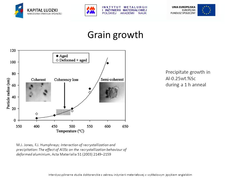 Grain growth Precipitate growth in Al-0.25wt.%Sc during a 1 h anneal