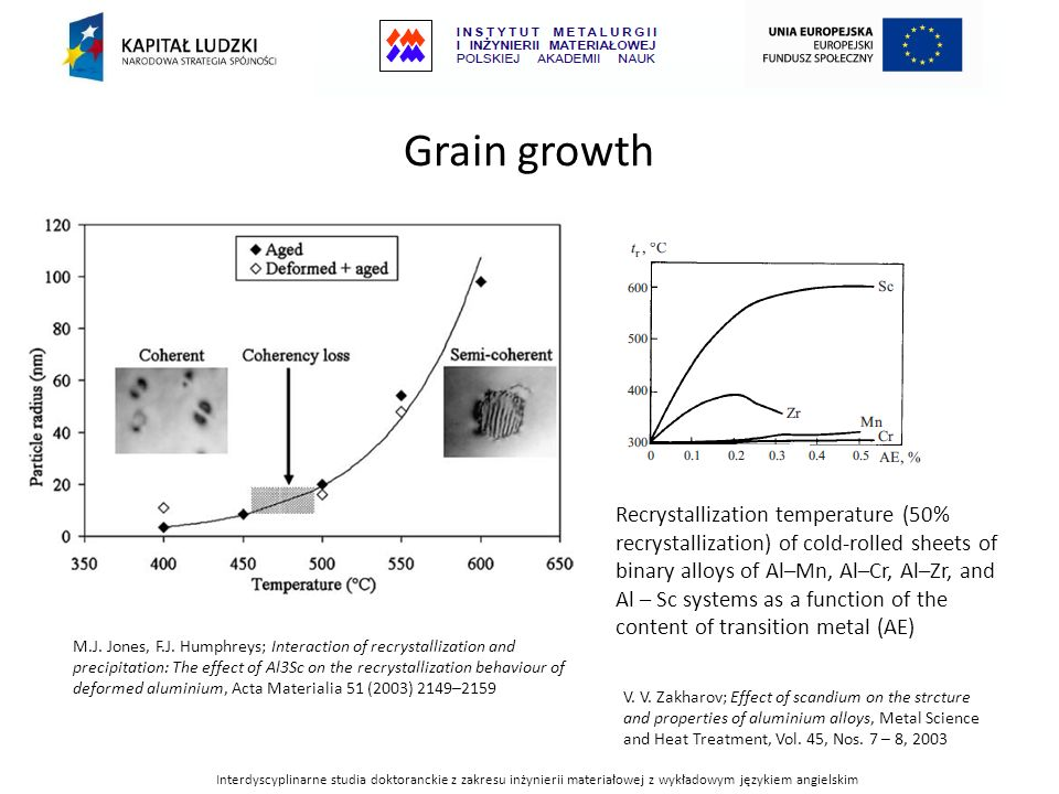 Grain growth