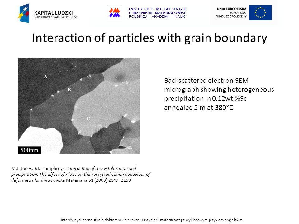 Interaction of particles with grain boundary