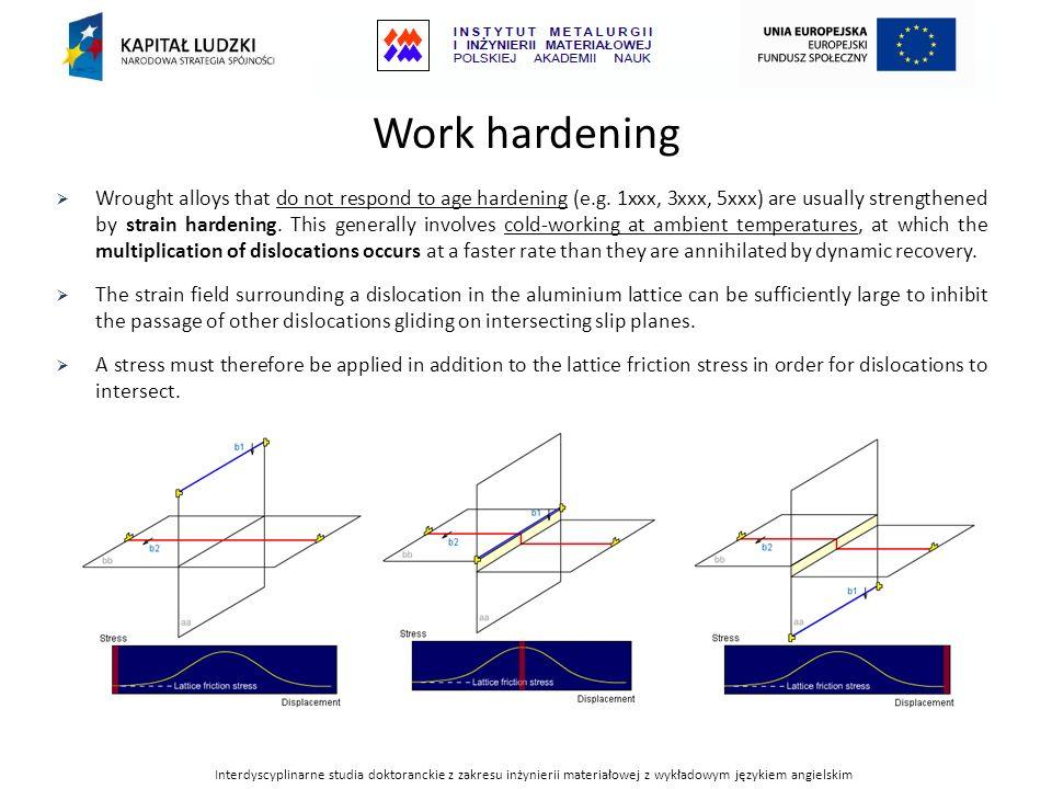 Work hardening