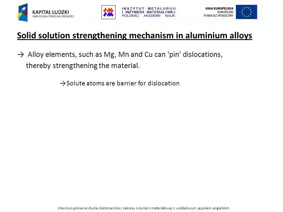 Solid solution strengthening mechanism in aluminium alloys