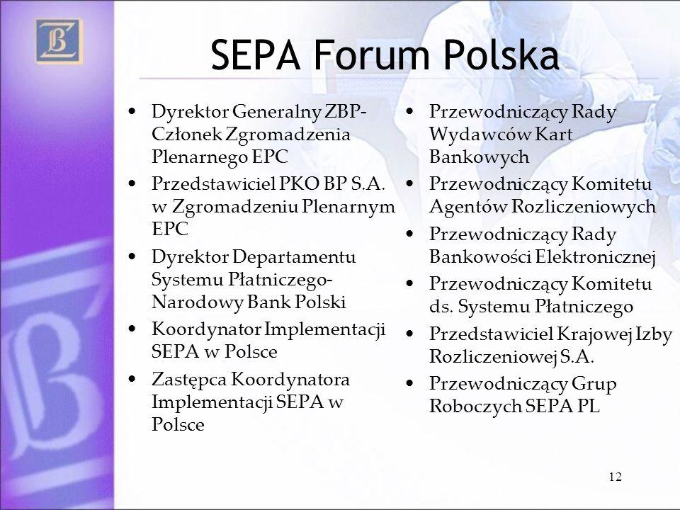 SEPA Forum Polska Dyrektor Generalny ZBP- Członek Zgromadzenia Plenarnego EPC. Przedstawiciel PKO BP S.A. w Zgromadzeniu Plenarnym EPC.