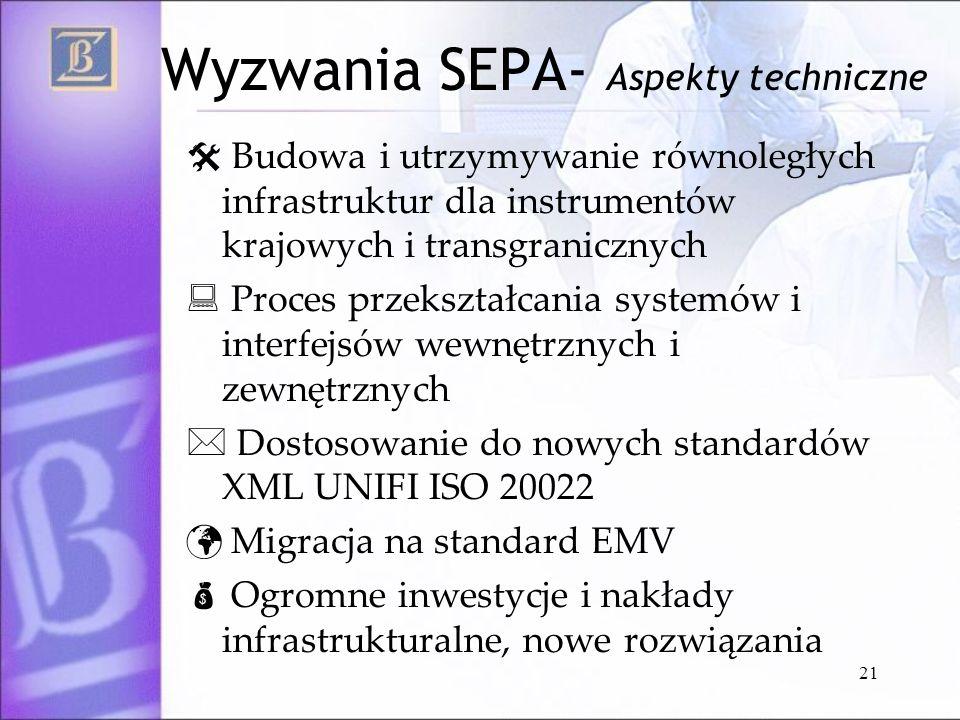 Wyzwania SEPA- Aspekty techniczne