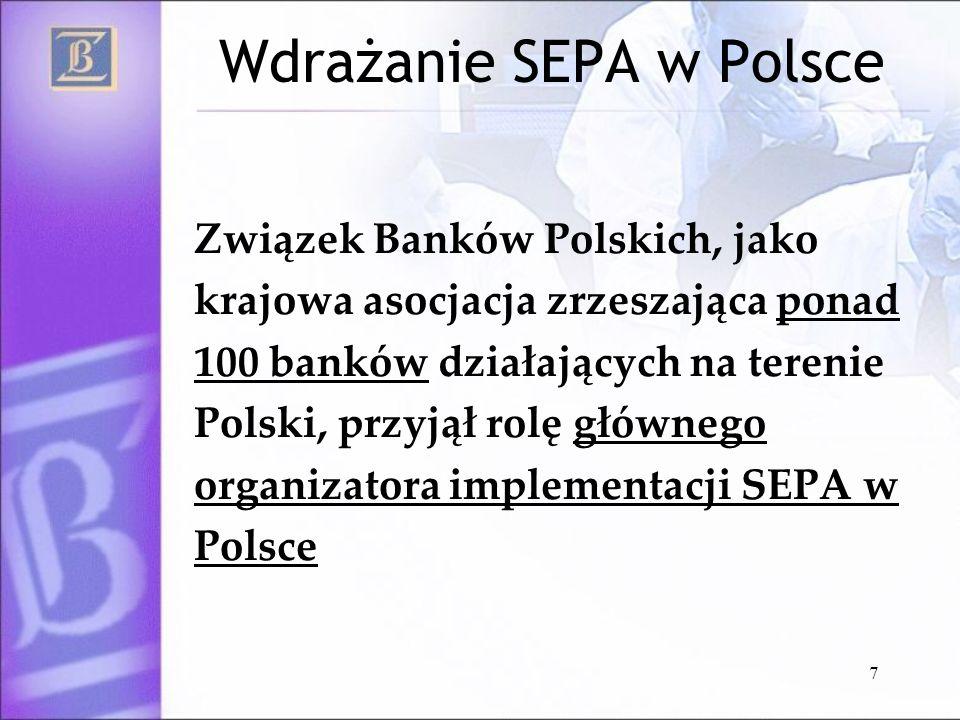 Wdrażanie SEPA w Polsce