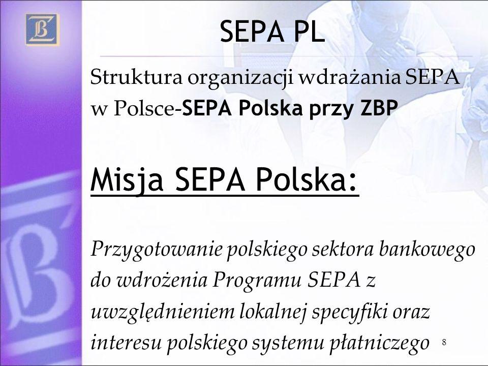 Misja SEPA Polska: SEPA PL Struktura organizacji wdrażania SEPA