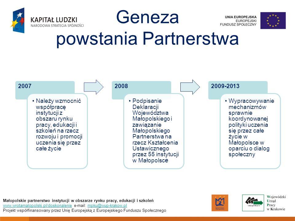 Geneza powstania Partnerstwa