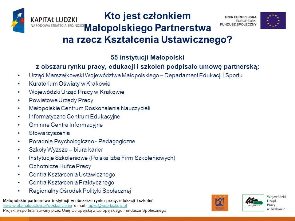 Kto jest członkiem Małopolskiego Partnerstwa na rzecz Kształcenia Ustawicznego