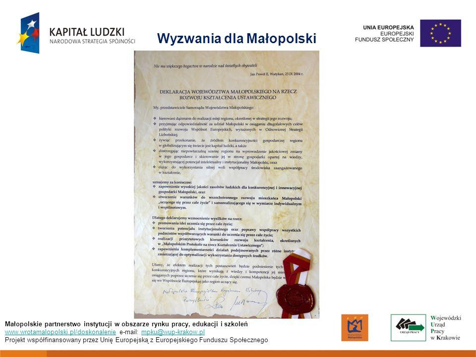 Wyzwania dla Małopolski