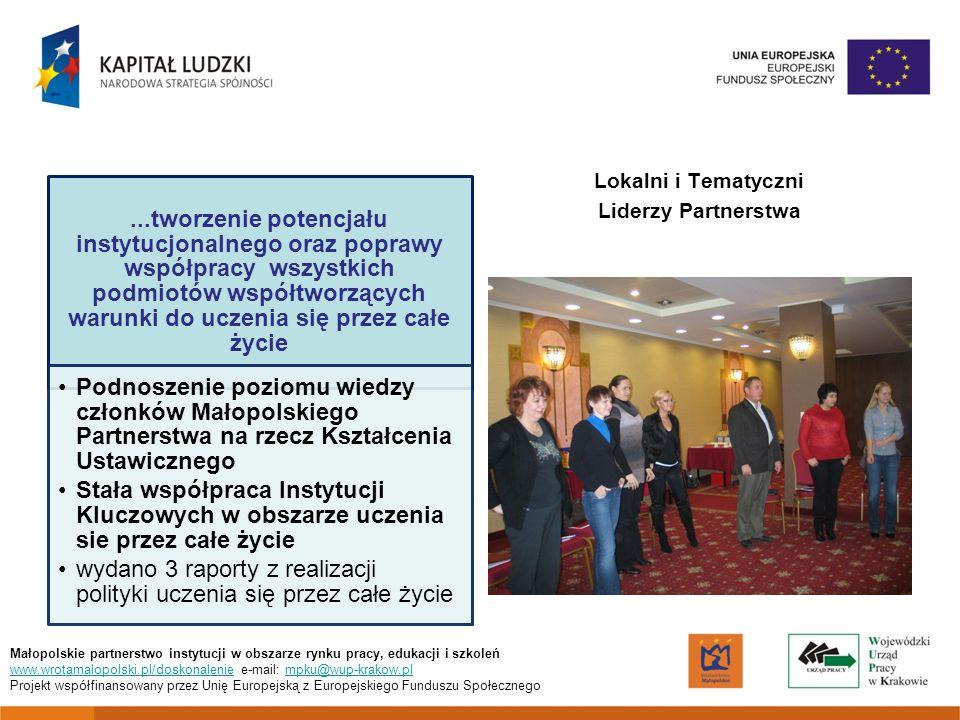 Lokalni i Tematyczni Liderzy Partnerstwa
