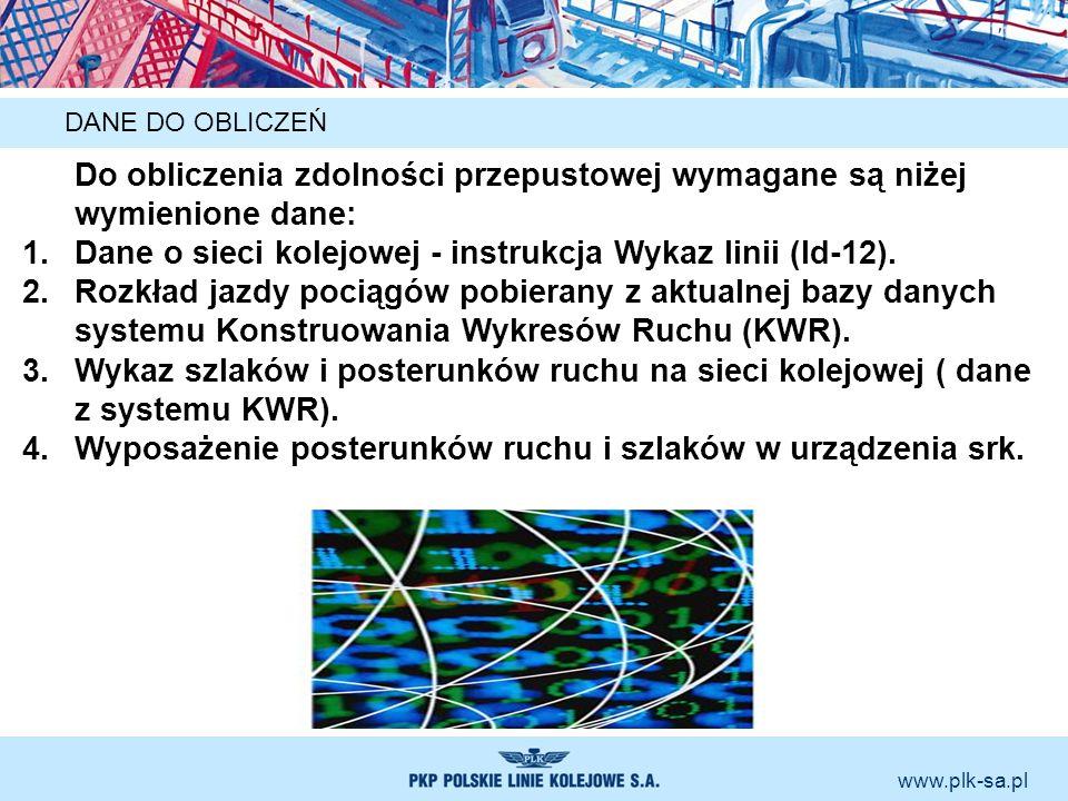 Dane o sieci kolejowej - instrukcja Wykaz linii (Id-12).
