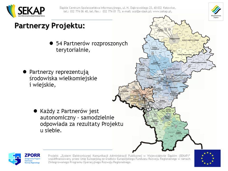 Partnerzy Projektu: 54 Partnerów rozproszonych terytorialnie,
