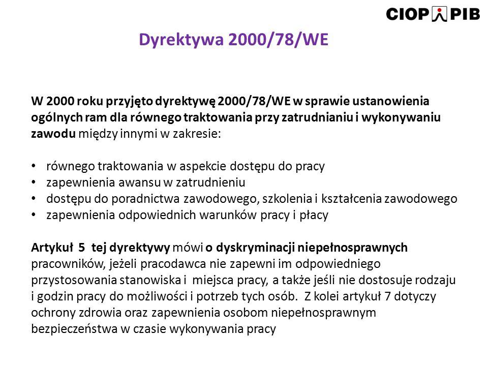 Dyrektywa 2000/78/WE