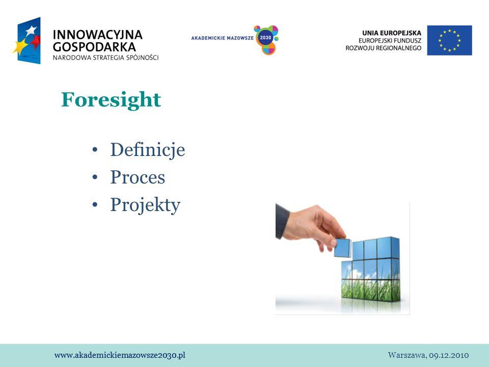 Foresight Definicje Proces Projekty www.akademickiemazowsze2030.pl