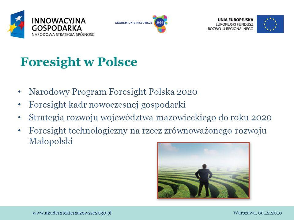 Foresight w Polsce Narodowy Program Foresight Polska 2020