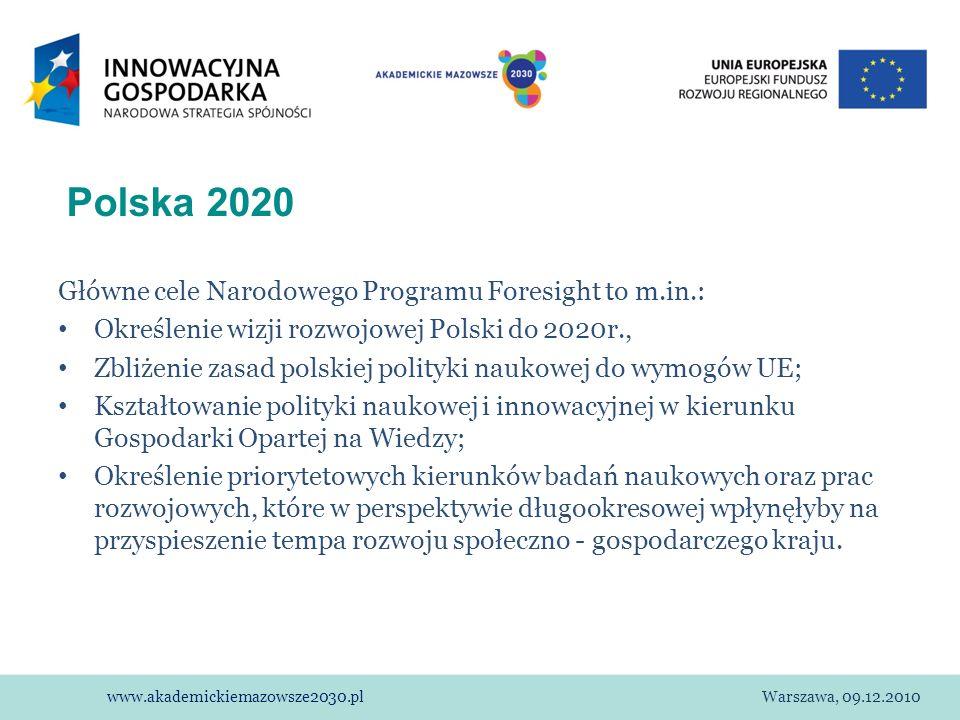 Polska 2020 Główne cele Narodowego Programu Foresight to m.in.: