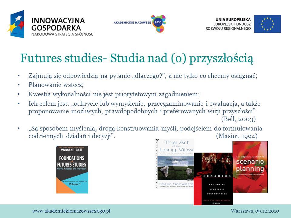 Futures studies- Studia nad (o) przyszłością