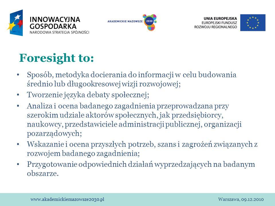 Foresight to: Sposób, metodyka docierania do informacji w celu budowania średnio lub długookresowej wizji rozwojowej;