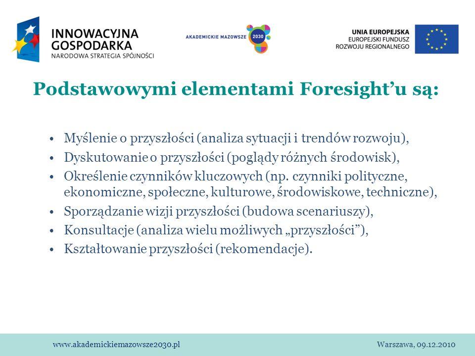 Podstawowymi elementami Foresight'u są: