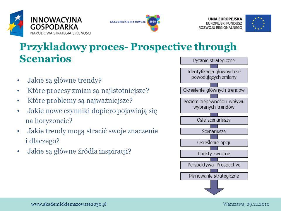 Przykładowy proces- Prospective through Scenarios