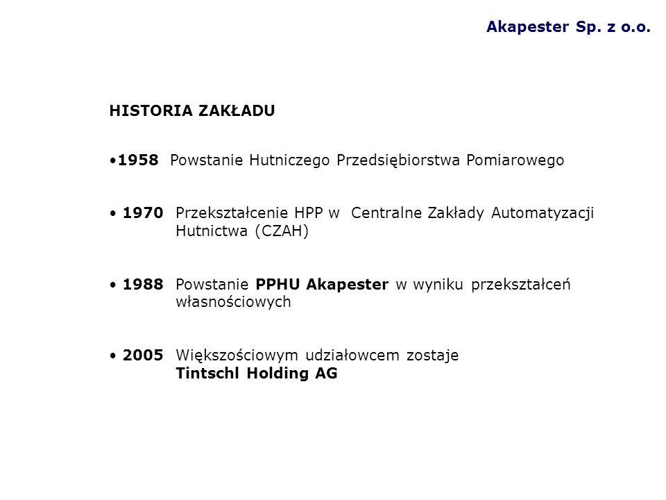 1958 Powstanie Hutniczego Przedsiębiorstwa Pomiarowego