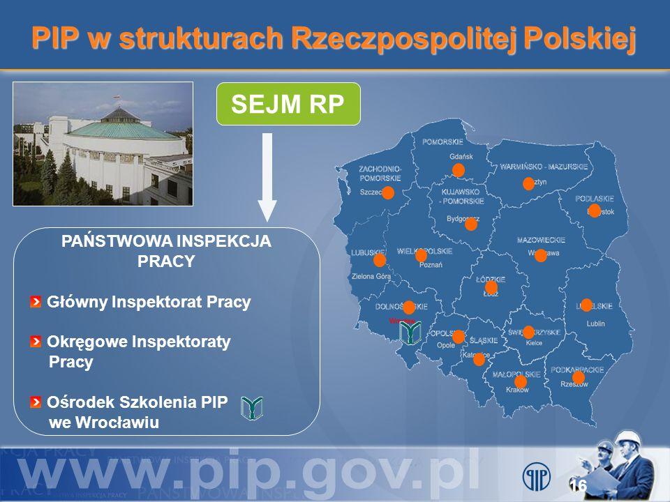 PIP w strukturach Rzeczpospolitej Polskiej