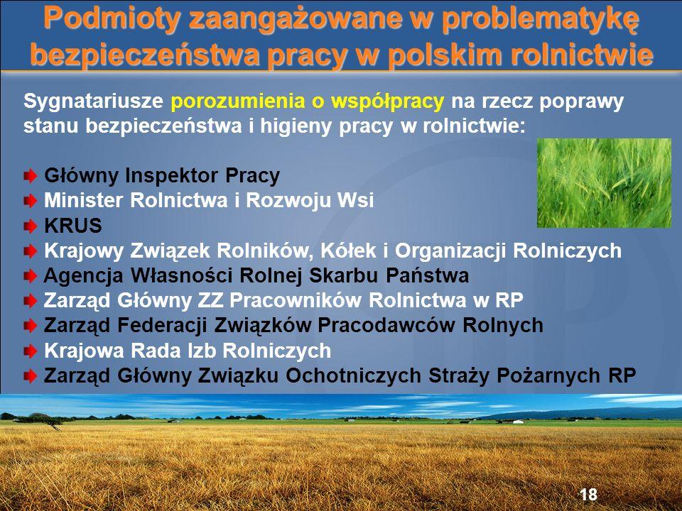 Podmioty zaangażowane w problematykę bezpieczeństwa pracy w polskim rolnictwie