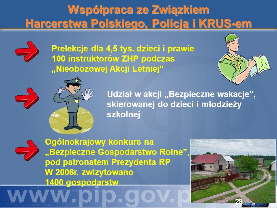 Współpraca ze Związkiem Harcerstwa Polskiego, Policją i KRUS-em