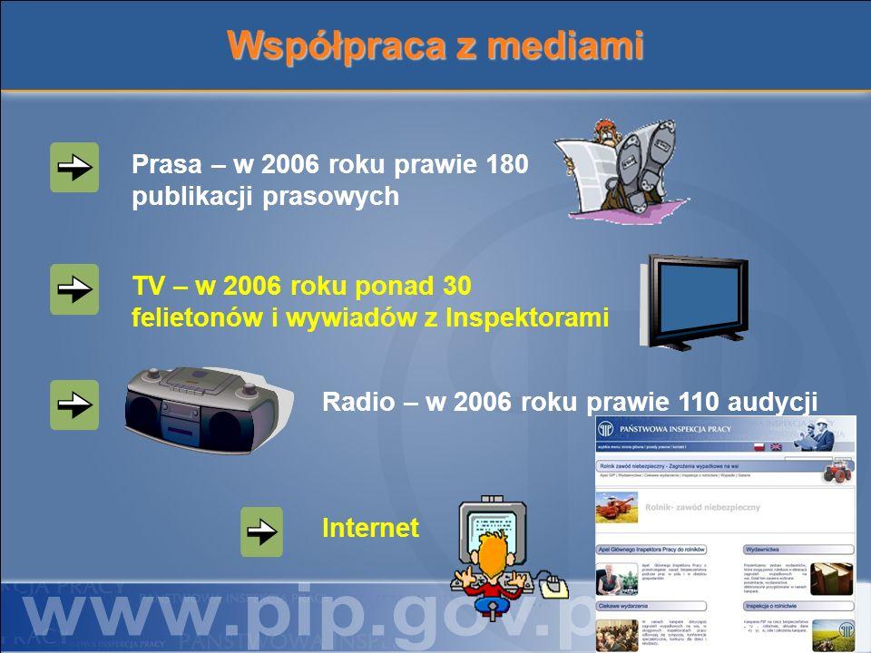 Współpraca z mediami Prasa – w 2006 roku prawie 180