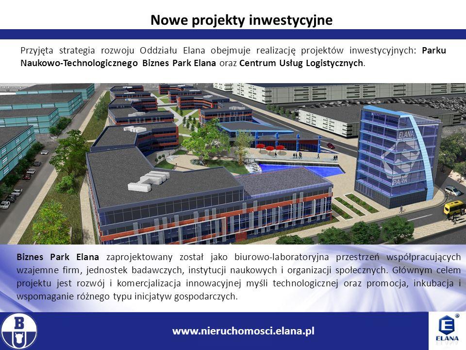 Nowe projekty inwestycyjne