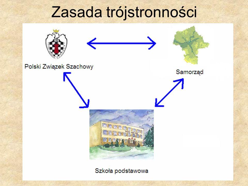 Zasada trójstronności