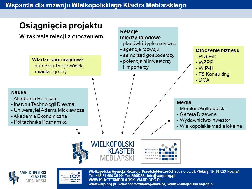 Wsparcie dla rozwoju Wielkopolskiego Klastra Meblarskiego