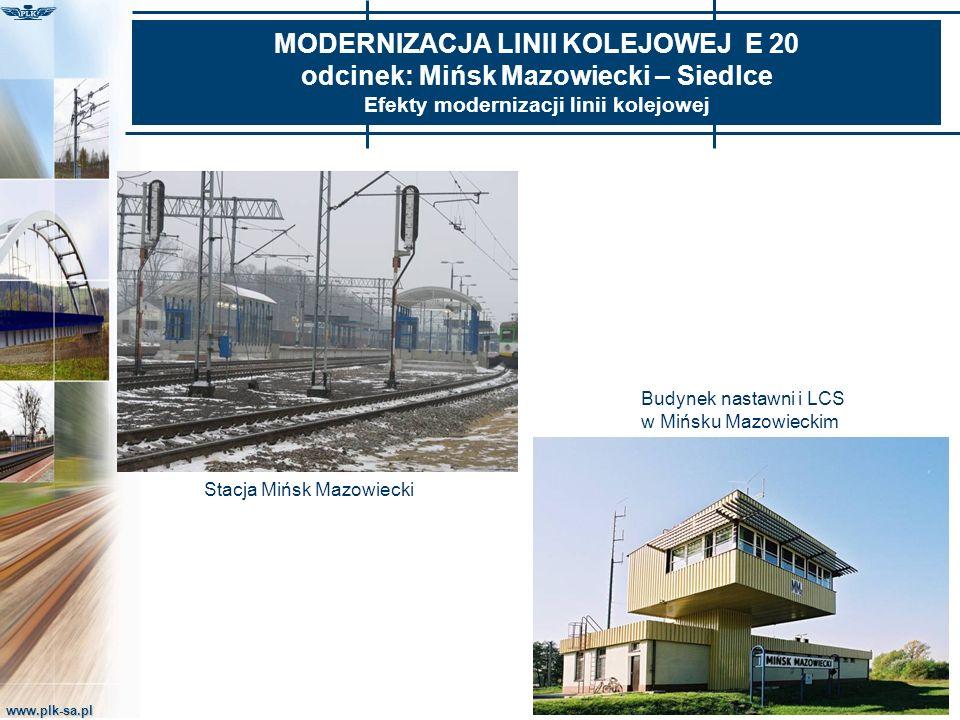 Stacja Mińsk Mazowiecki