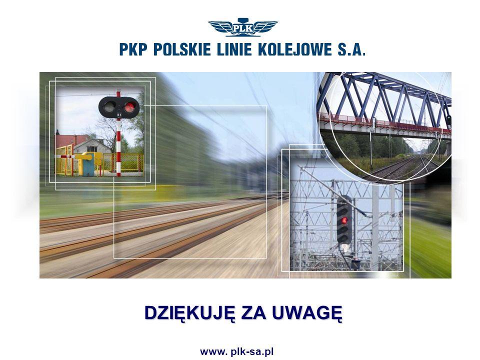 DZIĘKUJĘ ZA UWAGĘ www. plk-sa.pl