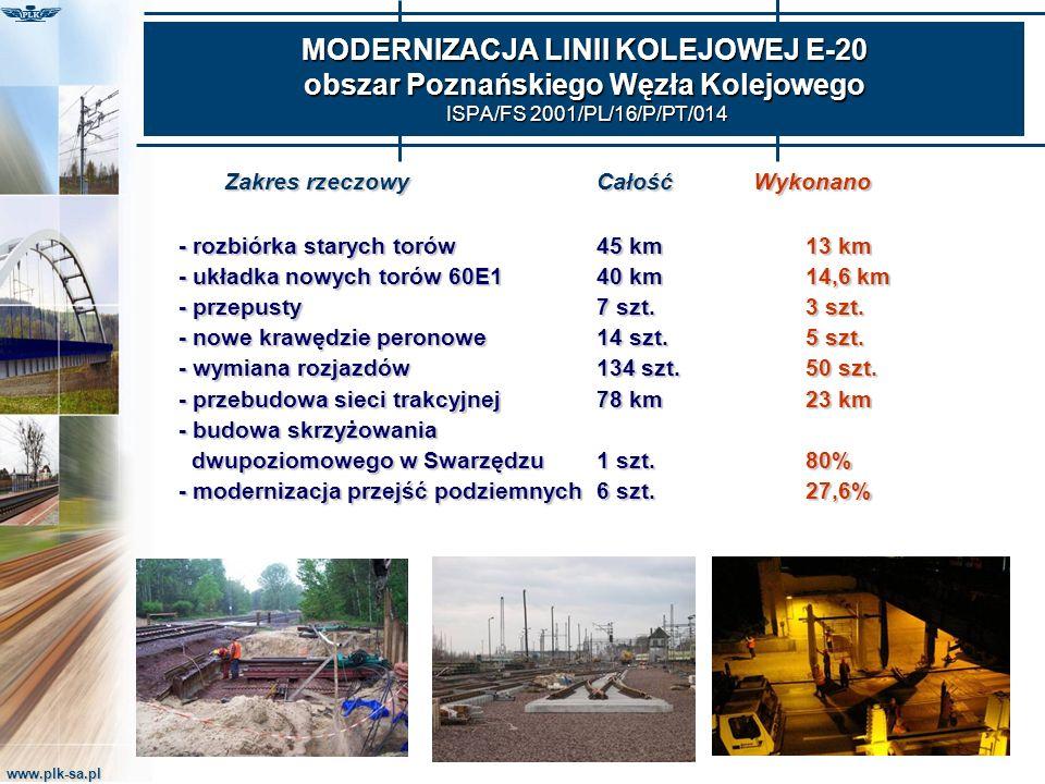 MODERNIZACJA LINII KOLEJOWEJ E-20 obszar Poznańskiego Węzła Kolejowego ISPA/FS 2001/PL/16/P/PT/014